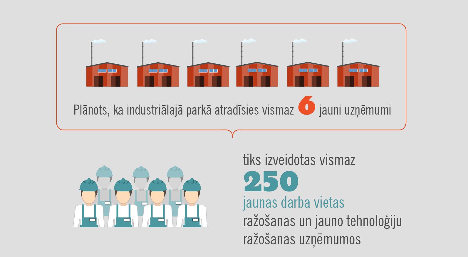 Industriālais parks Valmierā iecere