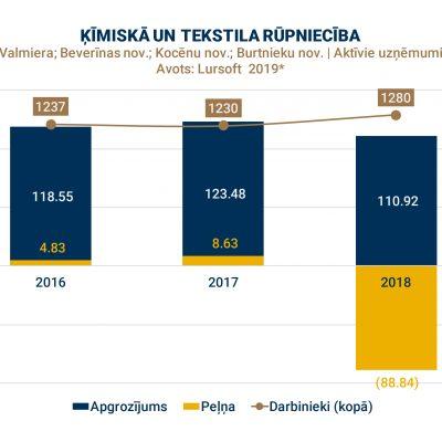 Valmiera_TOP-1-1_2020